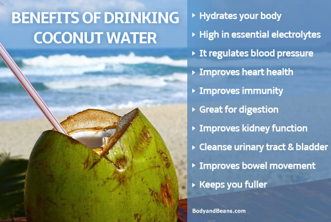 Are you a fan of coconut water?